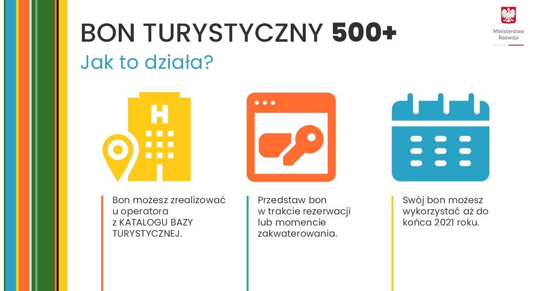 Bon turystyczny 500 zł -nowe szczegóły