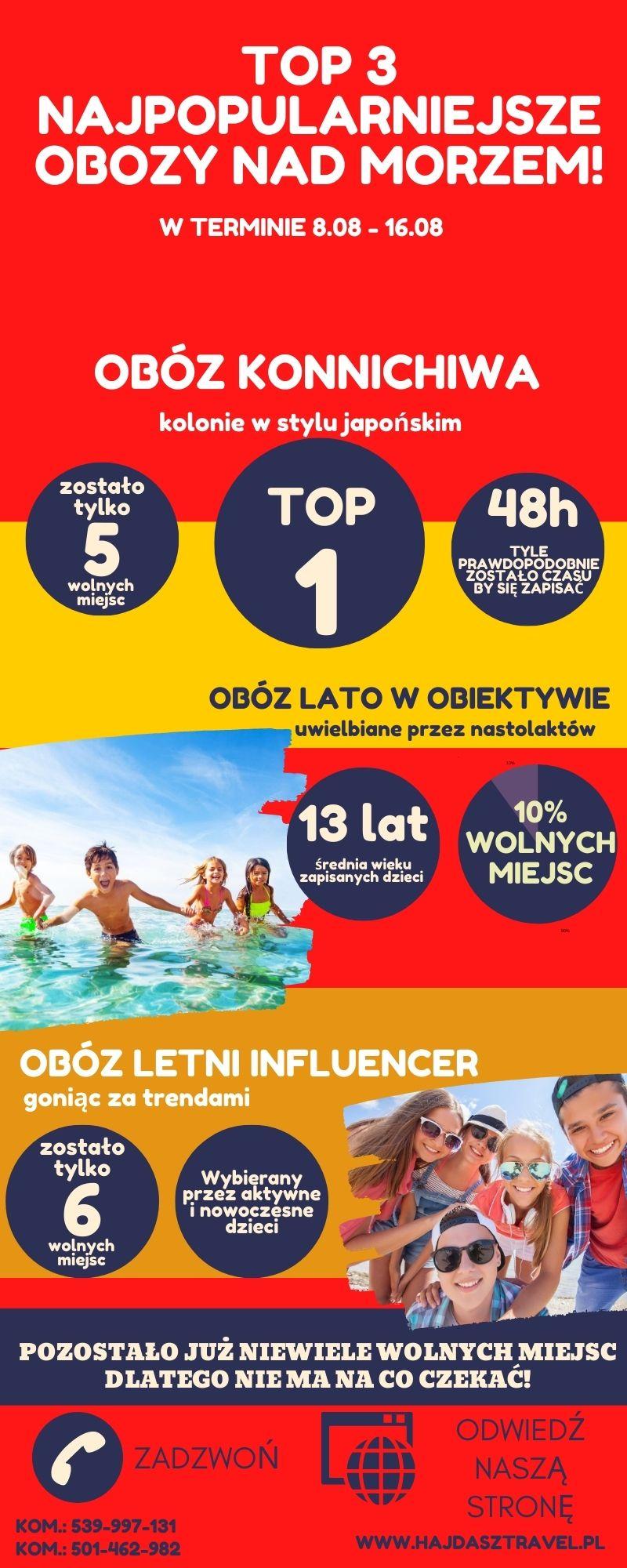 Najpopularniejsze obozy dla dzieci top 3