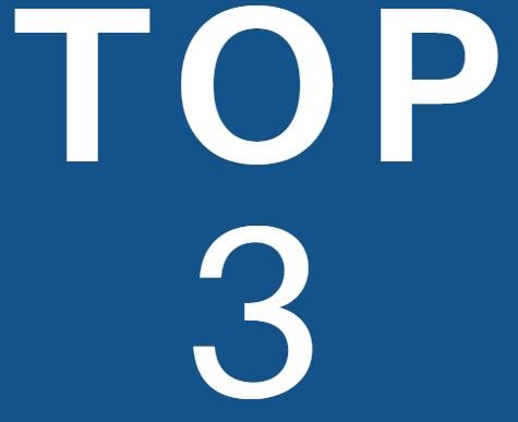 TOP 3 - najpopularniejszych obozów dla dzieci i młodzieży